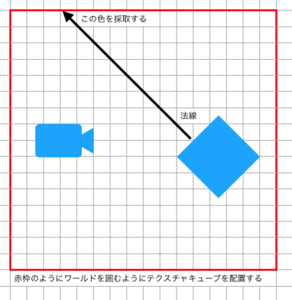 Cube mapping 02.png